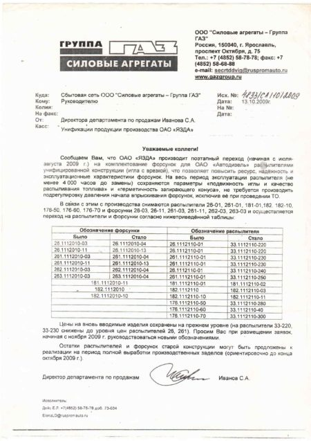ЯЗДА__ФОРСУНКИ